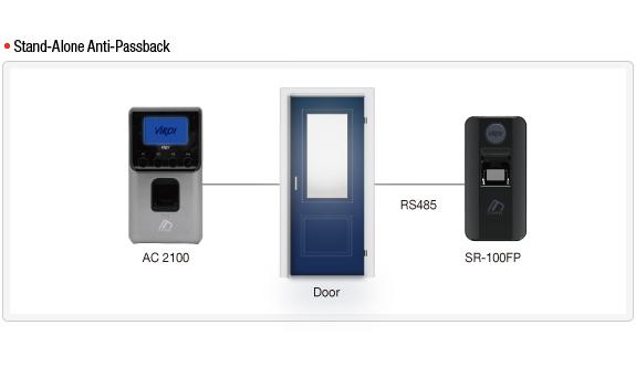smart i system configuration